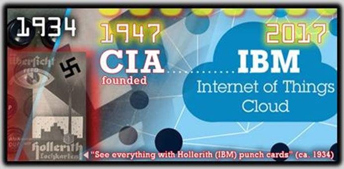 CIA IBM.JPG