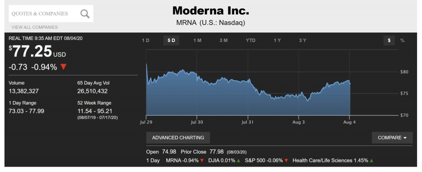 moderna stock exchange