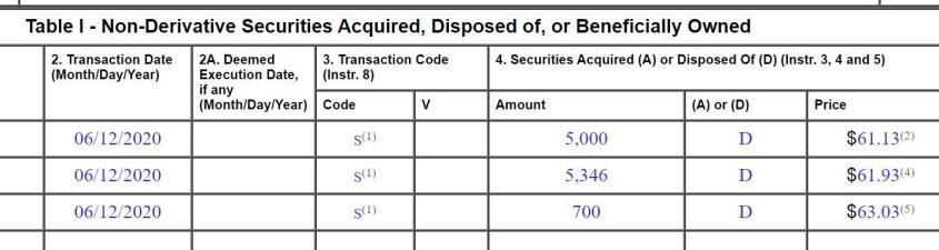 non derivatives 12