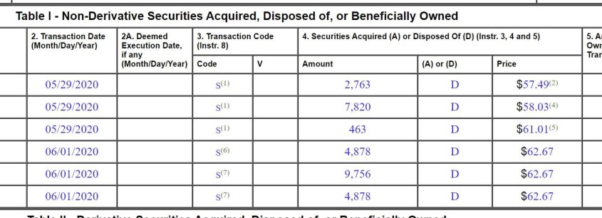 non derivatives 13