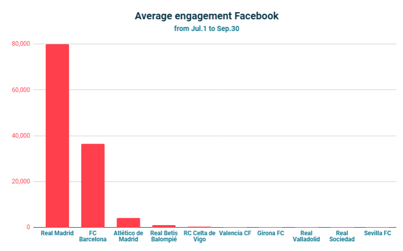 average-facebook