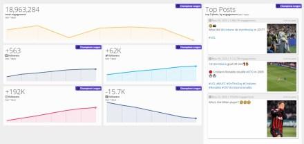 Novedades en Blinkfire: nuevo dashboard personalizable