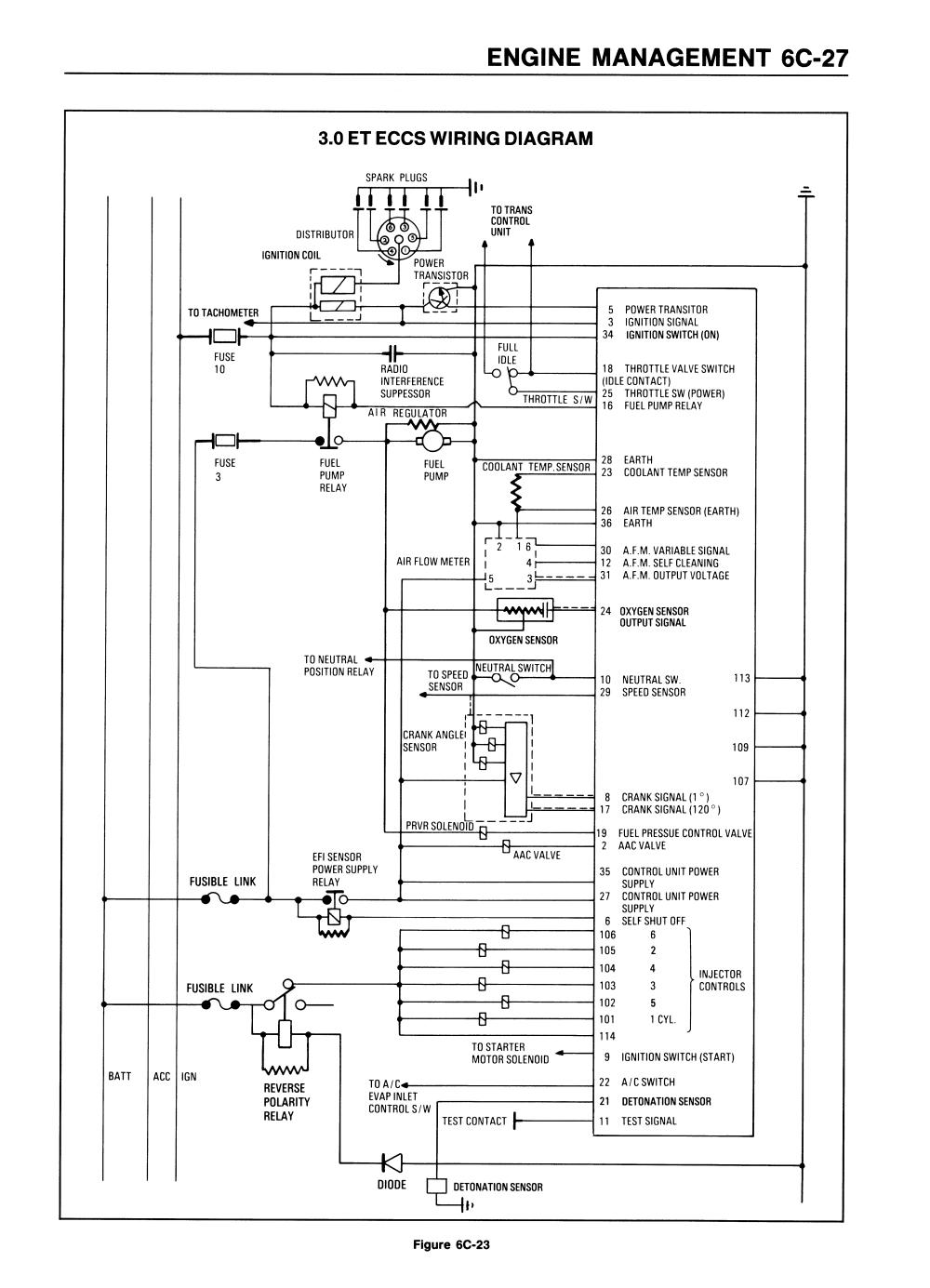 medium resolution of nissan patrol stereo wiring diagram 35 wiring diagram gu patrol alternator wiring diagram 85 nissan alternator wiring diagram