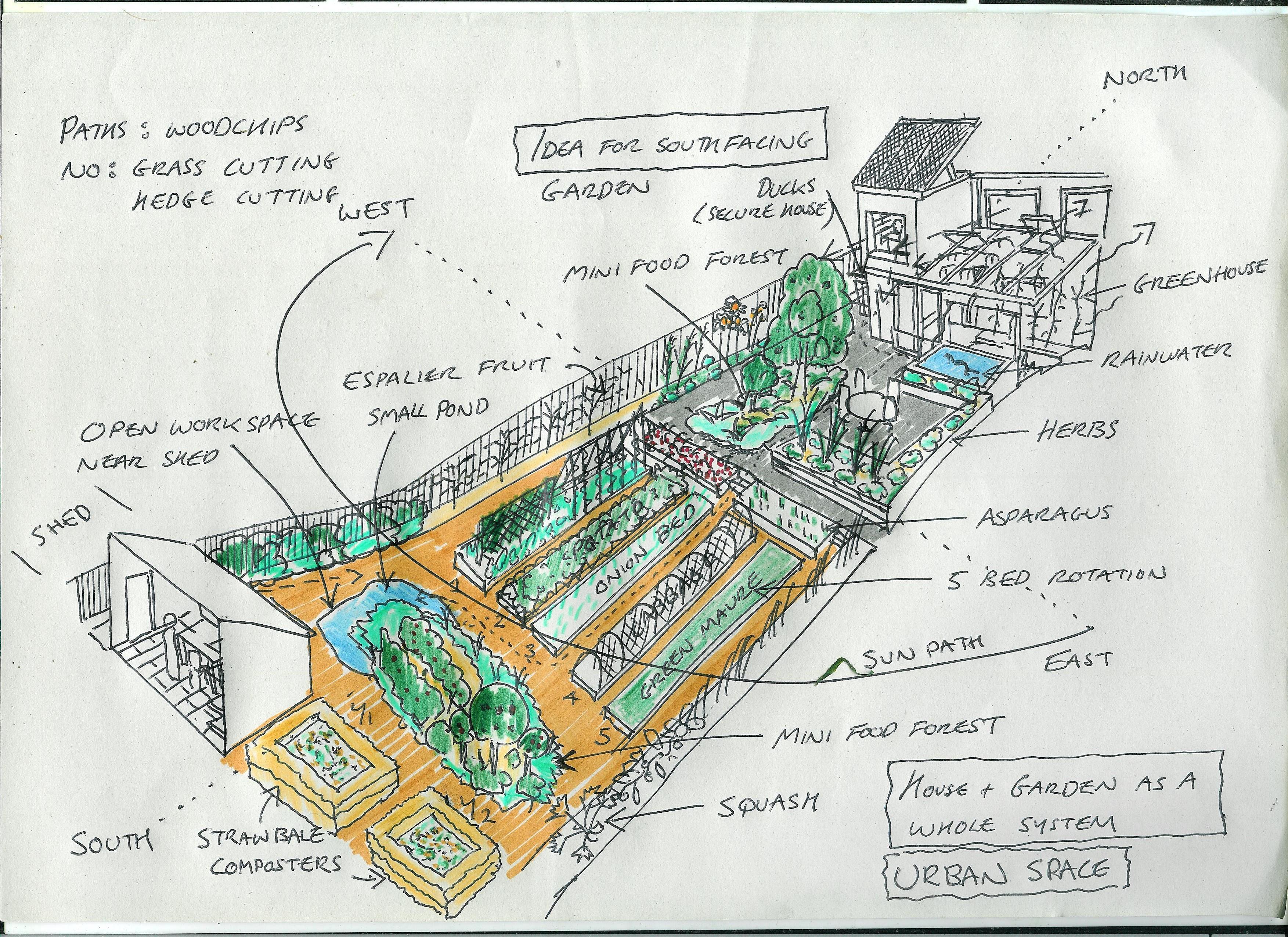 Garden Design 30 07 14