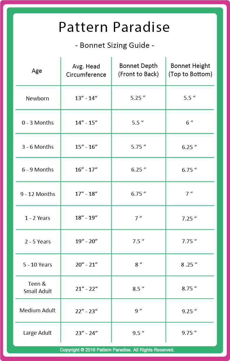 Head/hat Size Chart - knitted or crocheted hats should be made about 1- 1 1/2