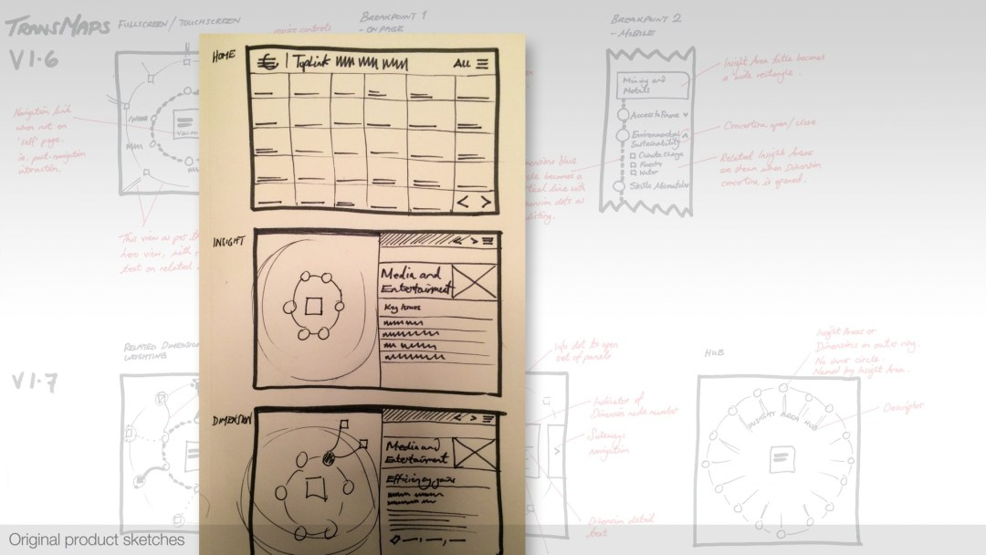 Transformation Maps product sketches