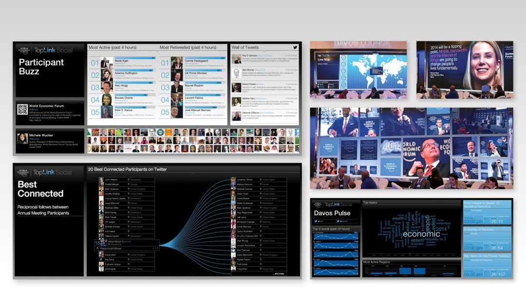 social-wall-slides
