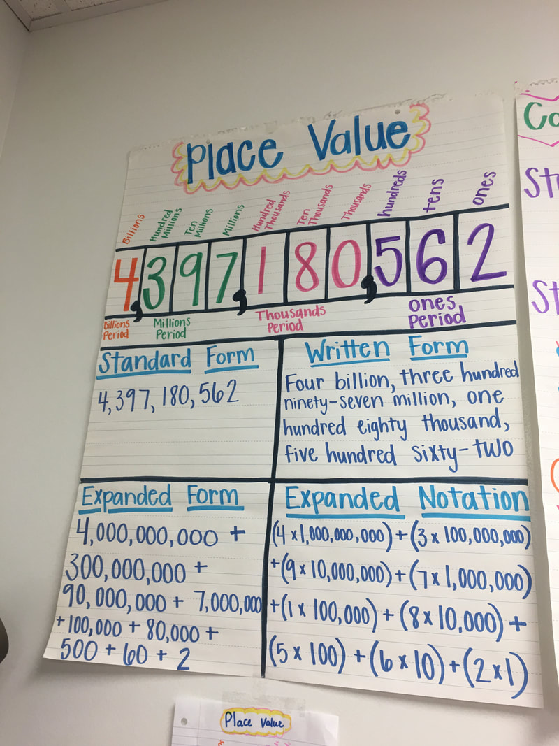 hight resolution of Math/Science - PATTISON FOURTH GRADE
