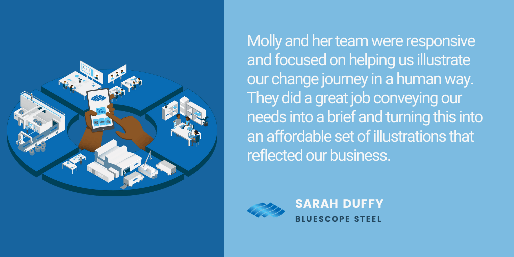 Testimonial: Molly and her team were responsive and focused on helping us illustrate our change journey in a human way. They did a great job conveying our needs into a brief and turning this into an affordable set of illustrations that reflected our business. - Sarah Duffy, Bluescope Steel