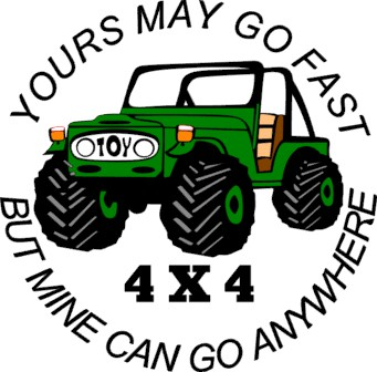 Jeep svg for Cameo and Cricut