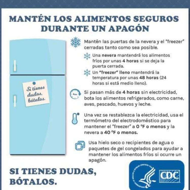 Imagen tomada de www.cdc.gov