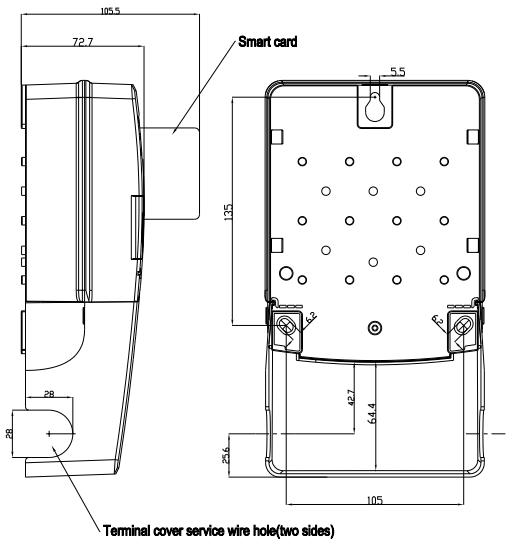MP106 Smart Meters