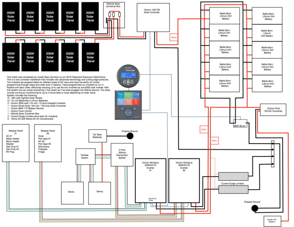 medium resolution of our wiring diagram