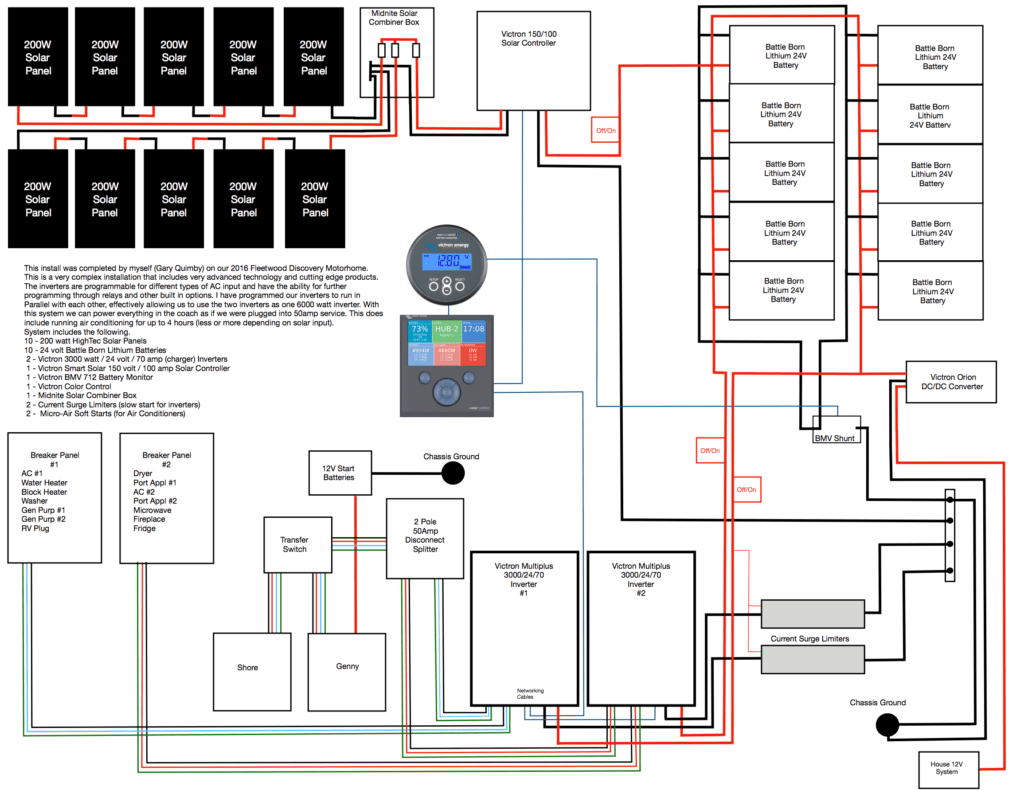 hight resolution of our wiring diagram