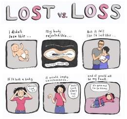 LossvsLost_pp