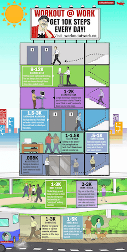 Workout at Work Infographic