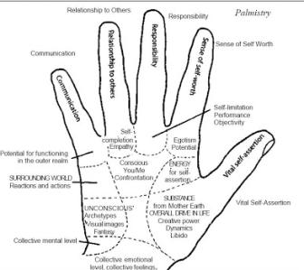 Mudra Map
