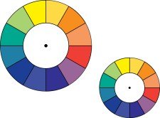 Colour Wheel coloured