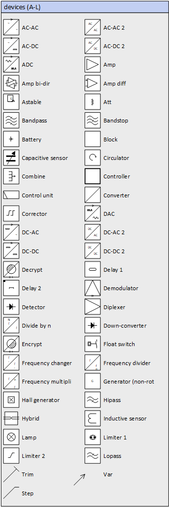 Visio Shapes List : visio, shapes, Herber, Electronics, Shapes, Microsoft, Visio,, SmartDraw,, ConceptDraw, Lucidchart, MyDraw,, Omnigraffle, Libre, Office