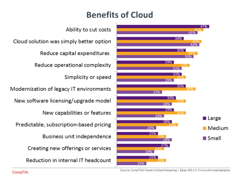 cloudadoption3