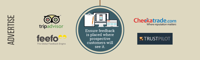 The advertise element of the infographic on customer feedback.