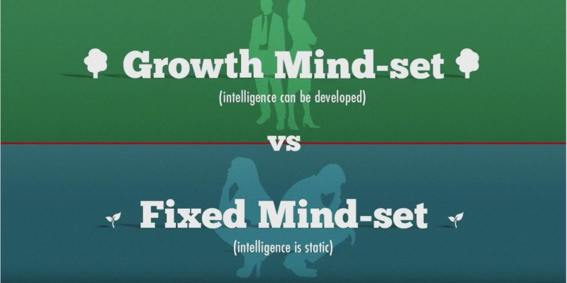 Paul Sohn - growth mindset vs fixed mindset