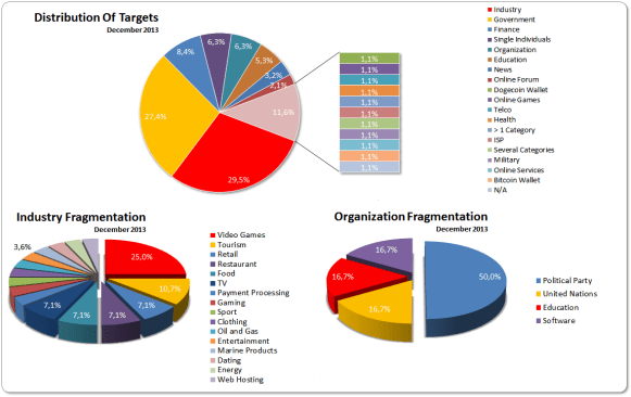 December 2013 Targetspng