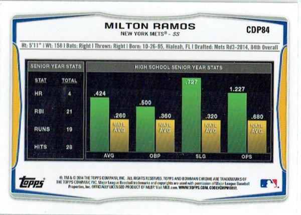 The back of Wilton Ramos' 2014 Bowman Chrome Draft baseball card