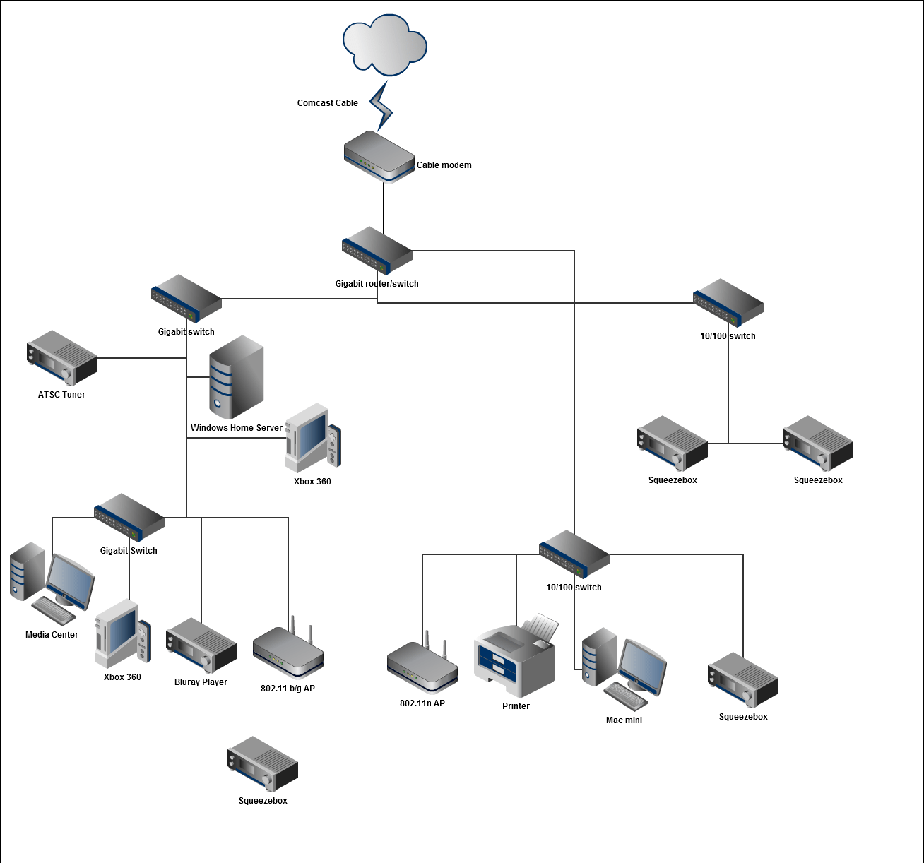 Wired Home Network Diagram On Wired Images Free Download Images