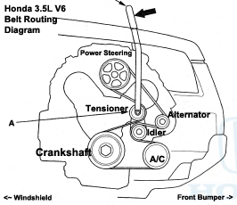 Wiring Diagram: 9 2008 Honda Civic Belt Diagram