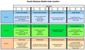 Honda-Mobile-Hubs-1-e1469690447203