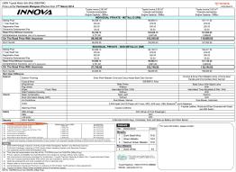 2014 Toyota Innova price list