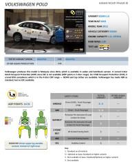 ASEAN NCAP P-3 VW Polo.pdf-1