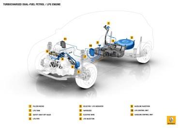 renault-dual-fuel-lpg-engine