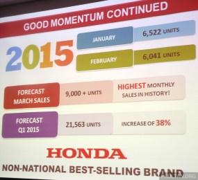 honda-malaysia-2015-sales-dealers-plans 1064