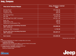 jeep-compass-gst-prices-malaysia