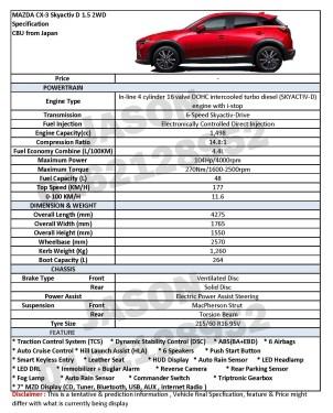 mazda-cx-3-1-5-diesel-tentative-specs