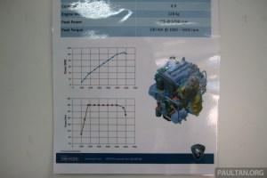 2015-proton-iriz-1.3-turbo-prototype- 010