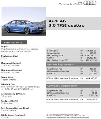 2015-audi-a6-3.0-tfsi-quattro-price-list-1