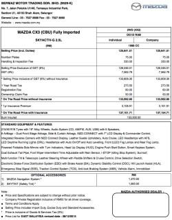 CX-3 SKYACTIV Price List-East Malaysia