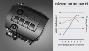 Toyota-Corolla-Altis-Thailand-11_BM