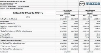 Mazda CX-5 facelift CKD price list 3