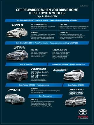 Toyota-Wow-Deals-April-2016-2