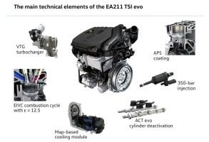 Volkswagen 1.5 litre TSI evo engine-01
