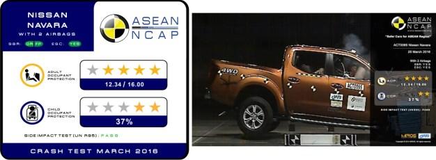 Nissan-Navara-ASEAN-NCAP_BM