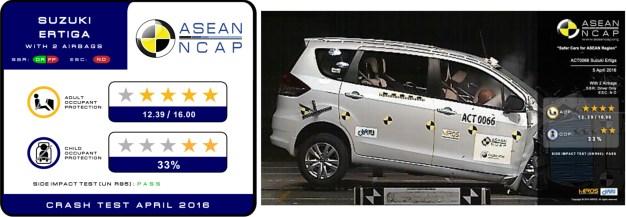 Suzuki Ertiga ASEAN NCAP