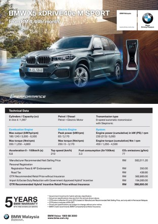 BMW X5 xDrive40e spec sheet 1