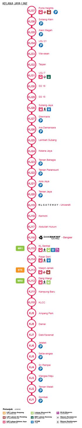LRT-Kelana-Jaya-Line_BM