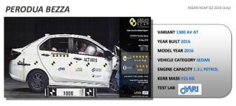 Perodua-Bezza-ASEAN-NCAP-1_BM