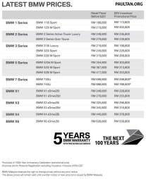 BMW promo prices